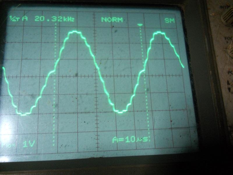 sending sinusoidal signal to DAC | Microchip